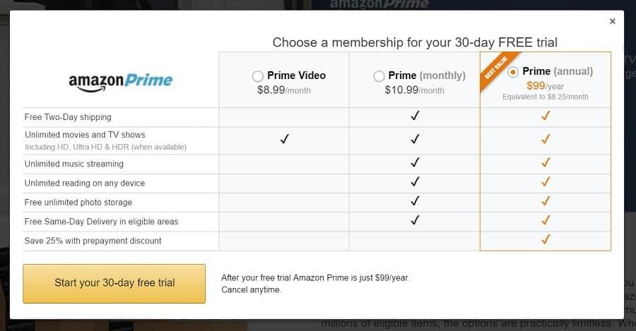 Amazon Prime-erbjudandet som det ser ut i USA.